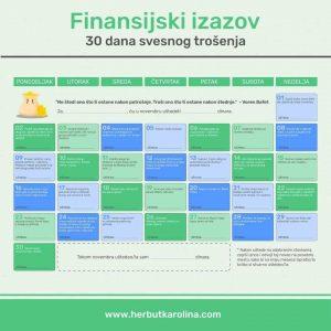 Finansijski izazov - Kalendar štednje